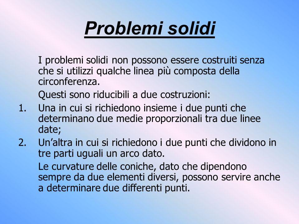 Problemi solidi I problemi solidi non possono essere costruiti senza che si utilizzi qualche linea più composta della circonferenza.