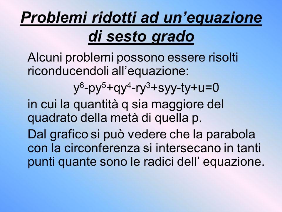 Problemi ridotti ad un'equazione di sesto grado