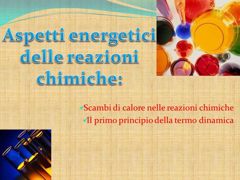 Aspetti energetici delle reazioni chimiche: