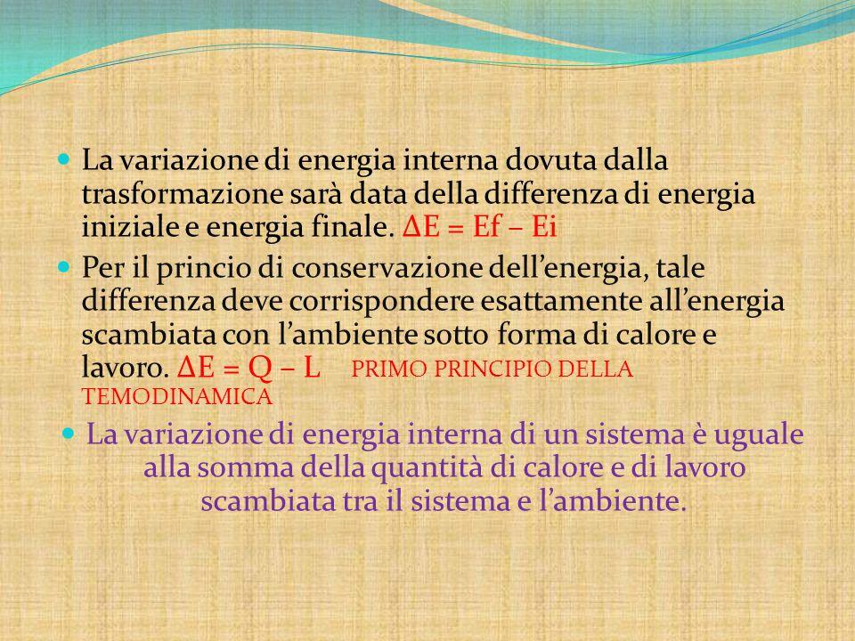 La variazione di energia interna dovuta dalla trasformazione sarà data della differenza di energia iniziale e energia finale. ΔE = Ef – Ei