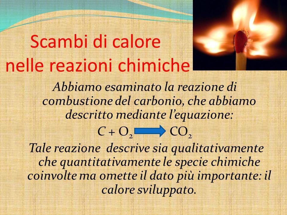 Scambi di calore nelle reazioni chimiche