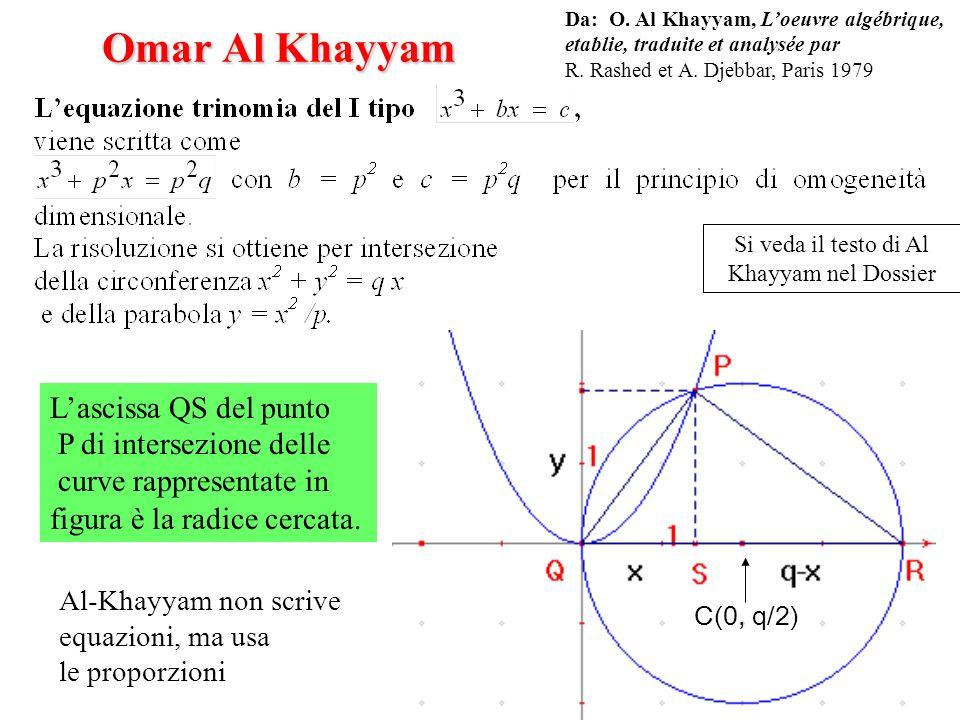 Si veda il testo di Al Khayyam nel Dossier