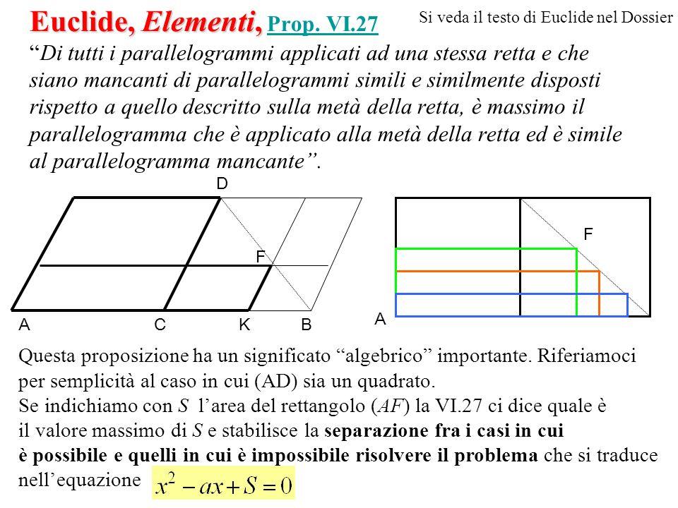 Si veda il testo di Euclide nel Dossier