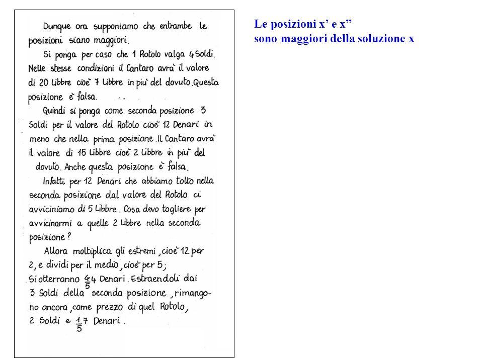 Le posizioni x' e x sono maggiori della soluzione x