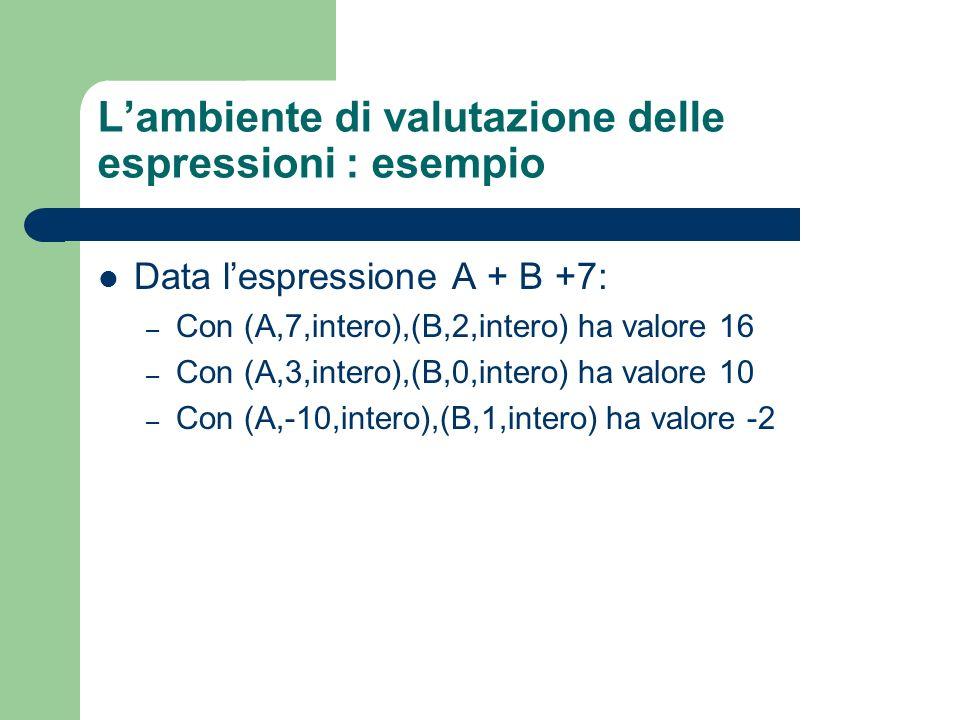 L'ambiente di valutazione delle espressioni : esempio