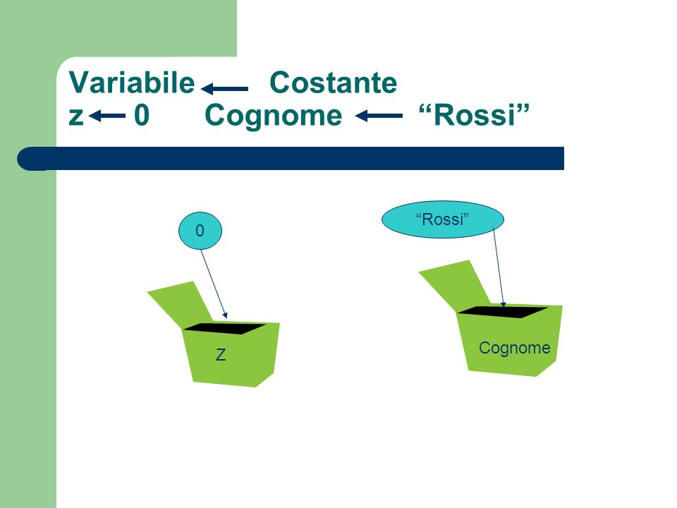 Variabile Costante z 0 Cognome Rossi