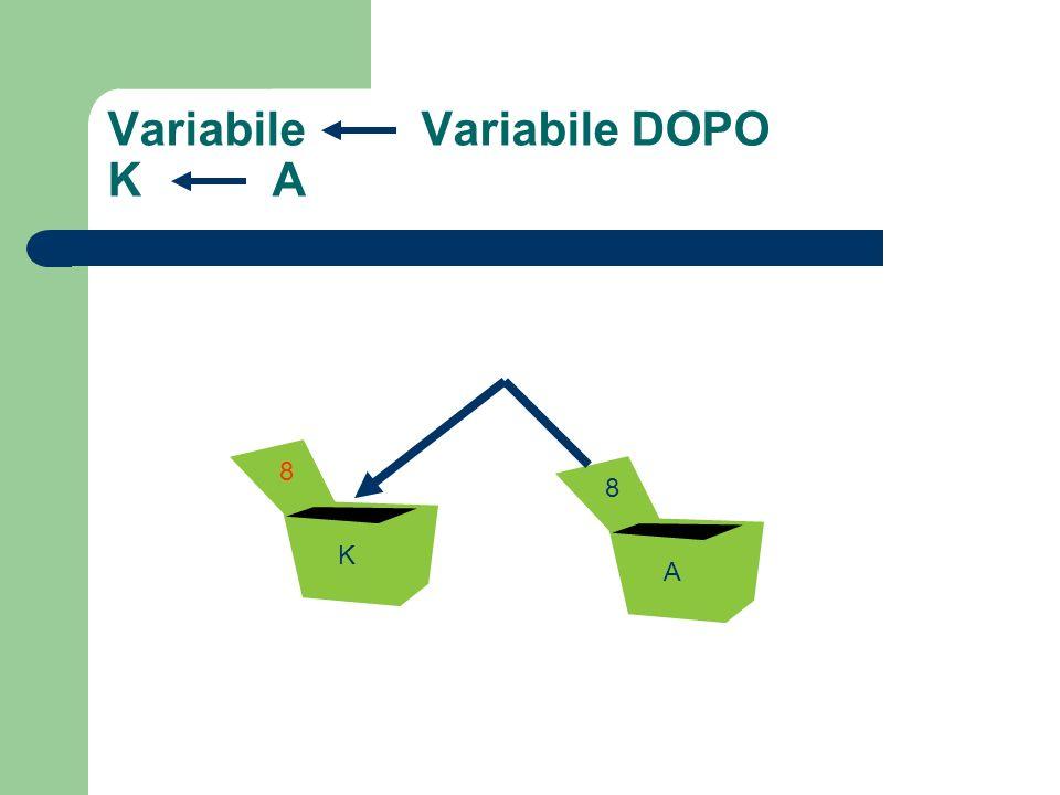 Variabile Variabile DOPO K A