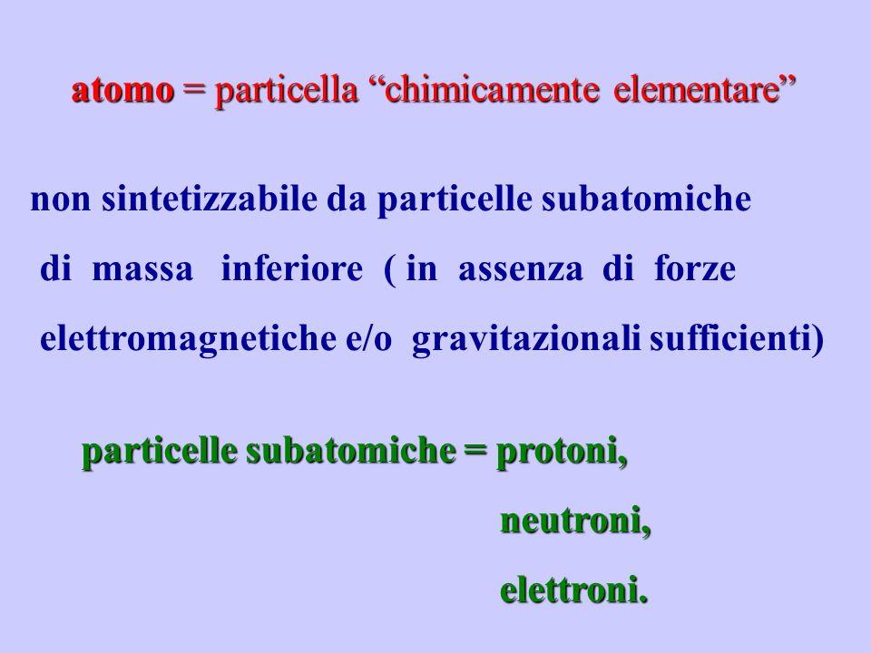 atomo = particella chimicamente elementare