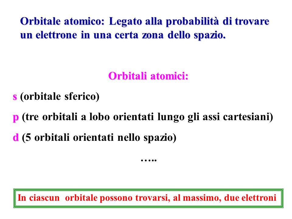 p (tre orbitali a lobo orientati lungo gli assi cartesiani)