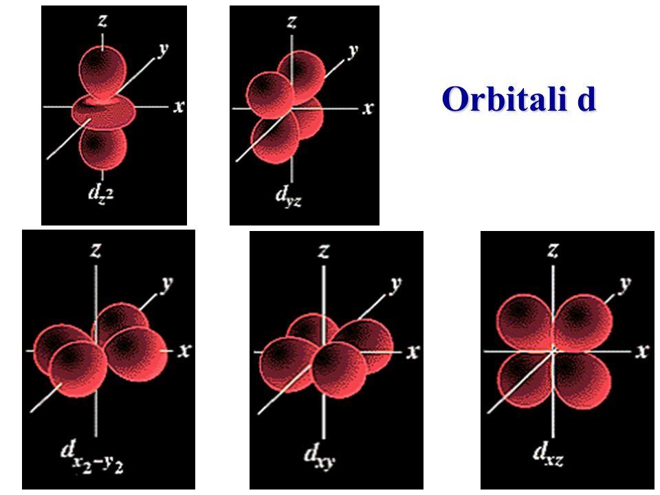 Orbitali d