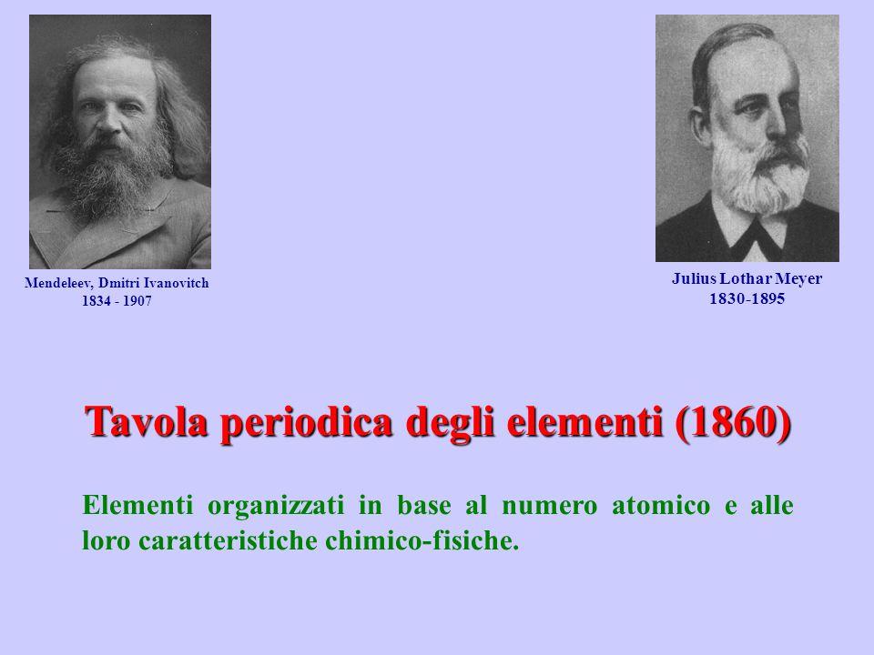 Tavola periodica degli elementi (1860)