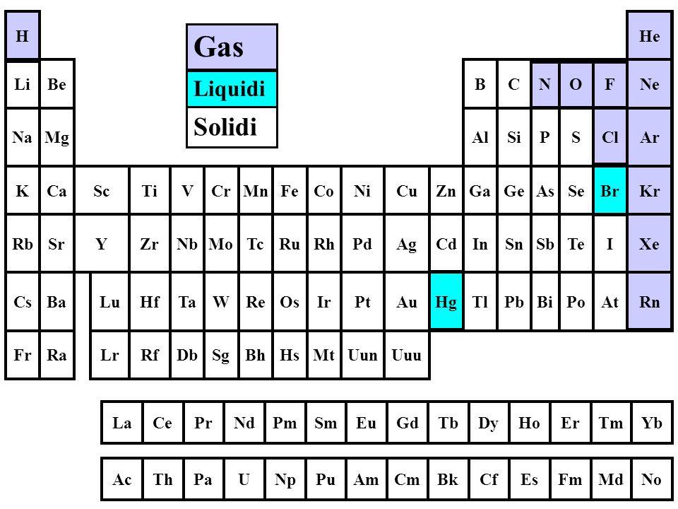 Gas Solidi Liquidi Lr Lu Uuu Uun Mt Hs Bh Sg Db Rf Ra Fr Rn At Po Bi