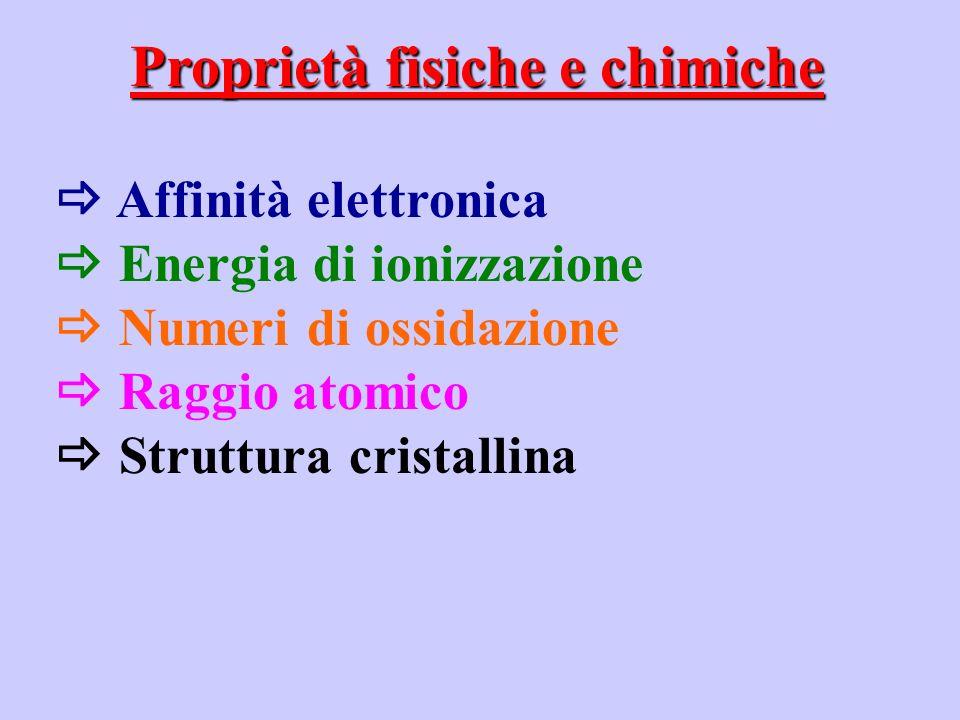 Proprietà fisiche e chimiche