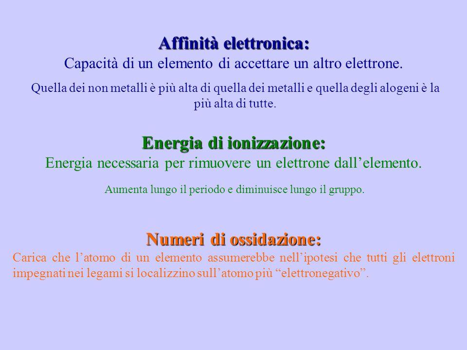 Affinità elettronica: