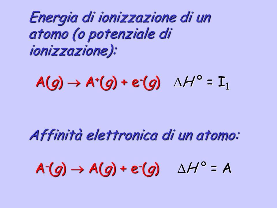 Energia di ionizzazione di un atomo (o potenziale di ionizzazione):