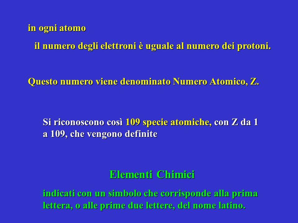 il numero degli elettroni è uguale al numero dei protoni.