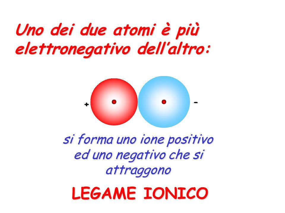 si forma uno ione positivo ed uno negativo che si attraggono