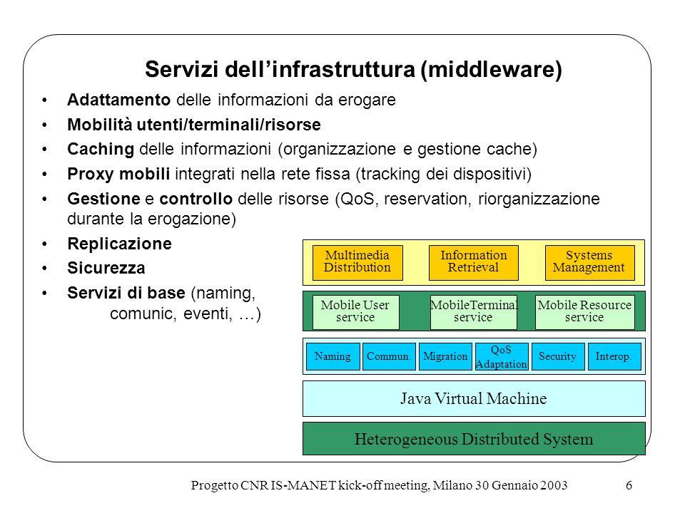 Servizi dell'infrastruttura (middleware)