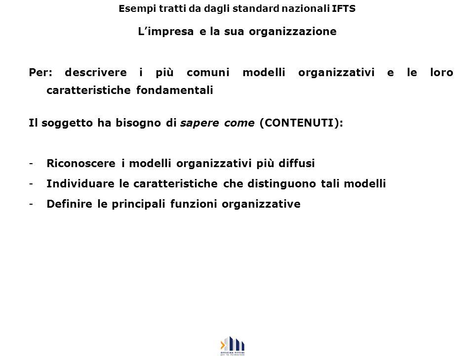 L'impresa e la sua organizzazione