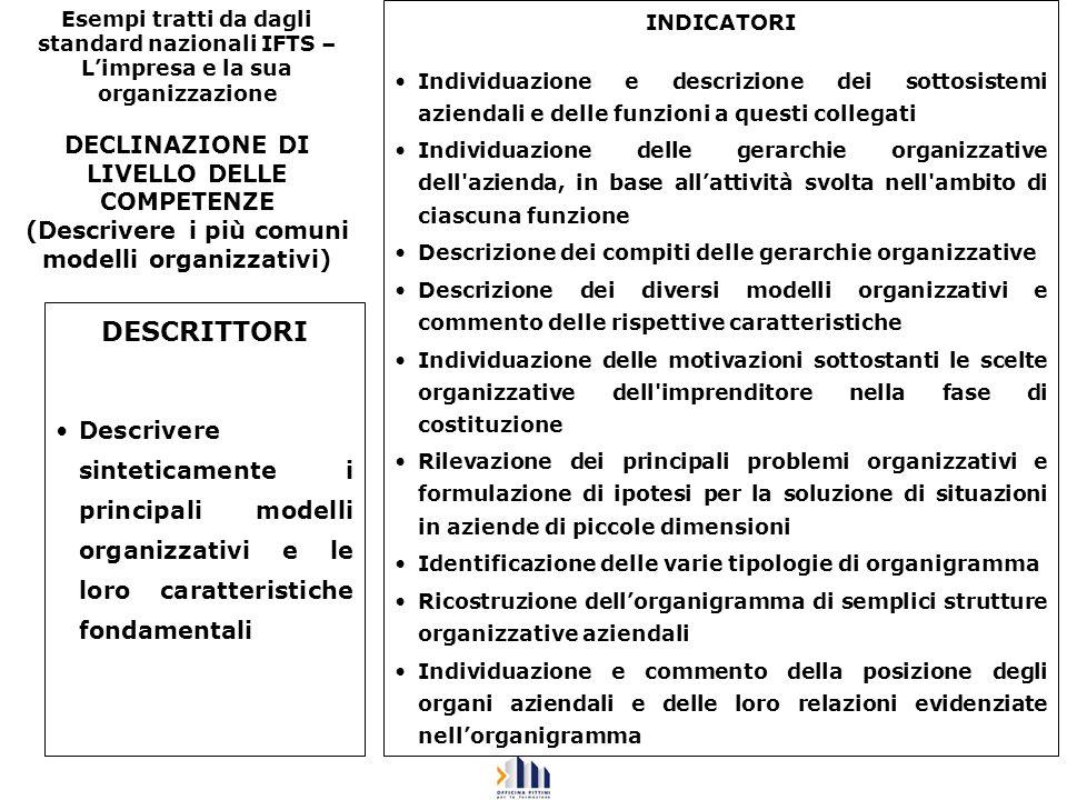 DESCRITTORI DECLINAZIONE DI LIVELLO DELLE COMPETENZE