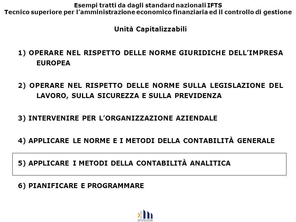 Esempi tratti da dagli standard nazionali IFTS Unità Capitalizzabili