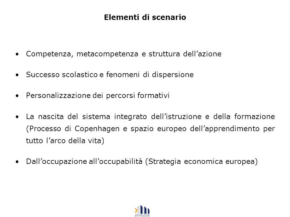 Elementi di scenario Competenza, metacompetenza e struttura dell'azione. Successo scolastico e fenomeni di dispersione.