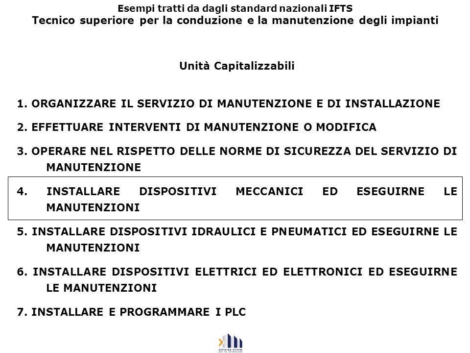 Tecnico superiore per la conduzione e la manutenzione degli impianti