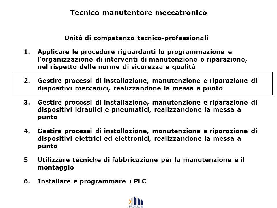 Tecnico manutentore meccatronico