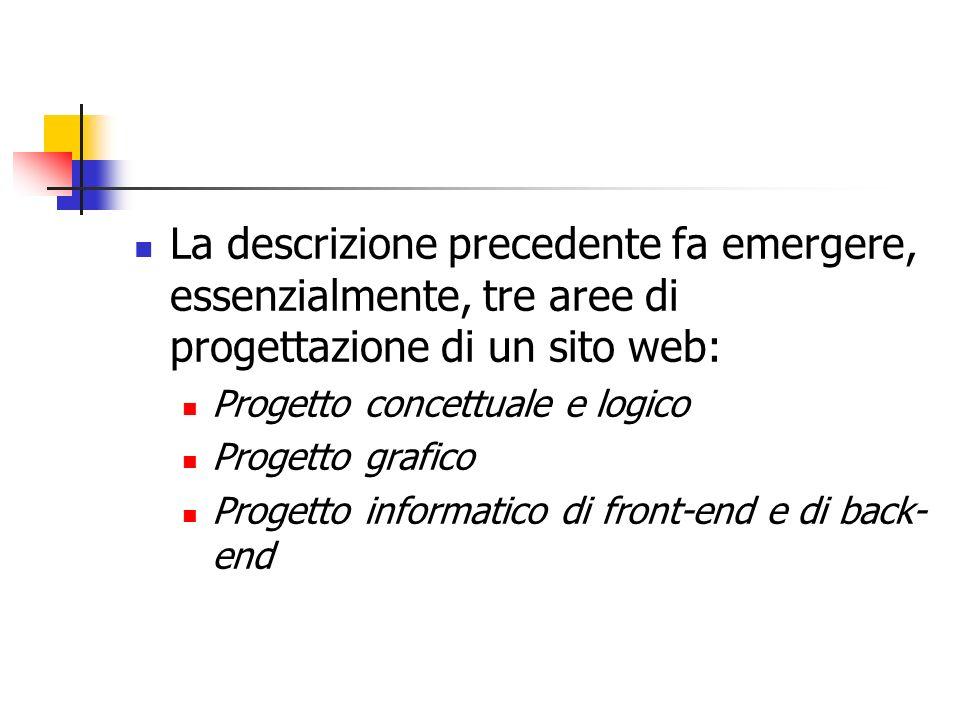 La descrizione precedente fa emergere, essenzialmente, tre aree di progettazione di un sito web: