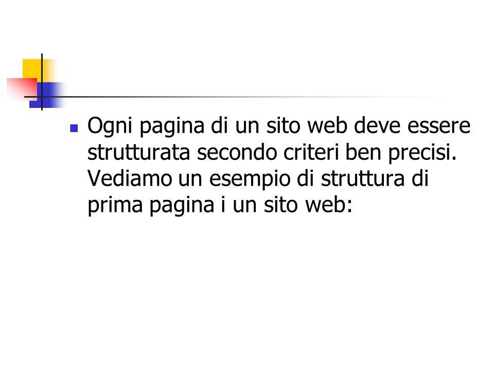 Ogni pagina di un sito web deve essere strutturata secondo criteri ben precisi.