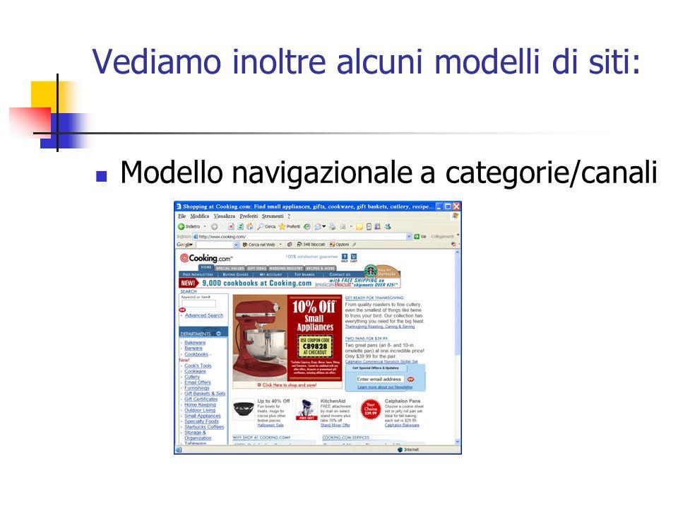 Vediamo inoltre alcuni modelli di siti: