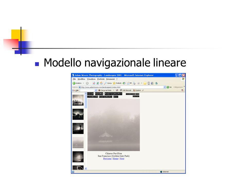 Modello navigazionale lineare