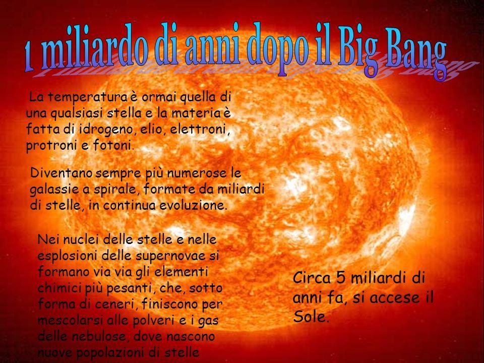 1 miliardo di anni dopo il Big Bang