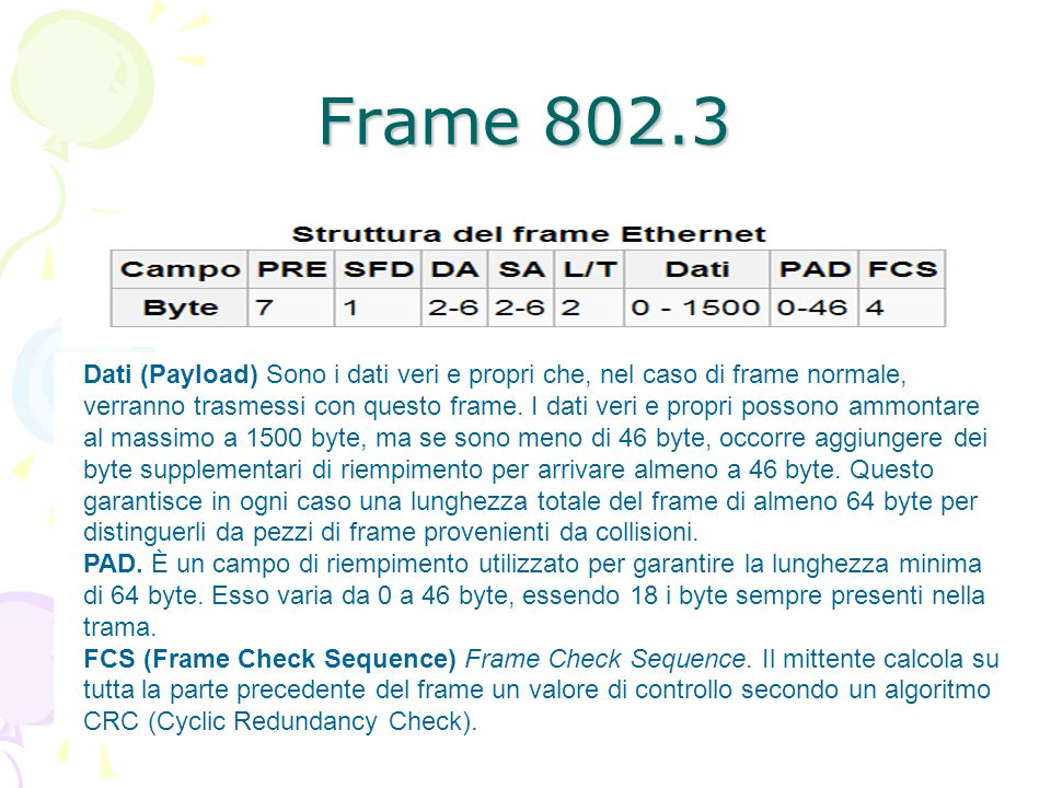 Frame 802.3