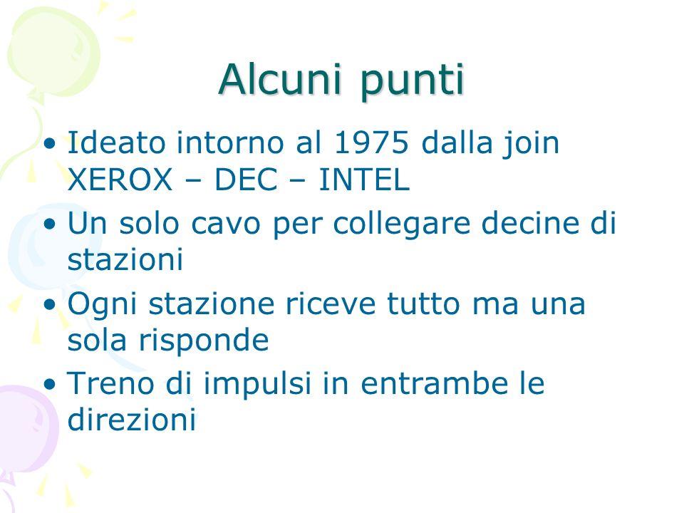 Alcuni punti Ideato intorno al 1975 dalla join XEROX – DEC – INTEL