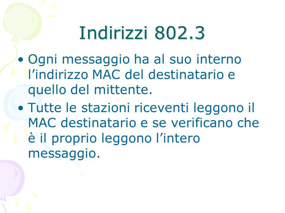 Indirizzi 802.3Ogni messaggio ha al suo interno l'indirizzo MAC del destinatario e quello del mittente.