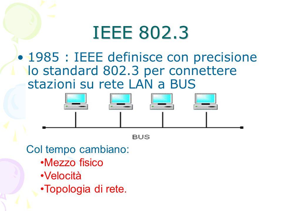 IEEE 802.3 1985 : IEEE definisce con precisione lo standard 802.3 per connettere stazioni su rete LAN a BUS.