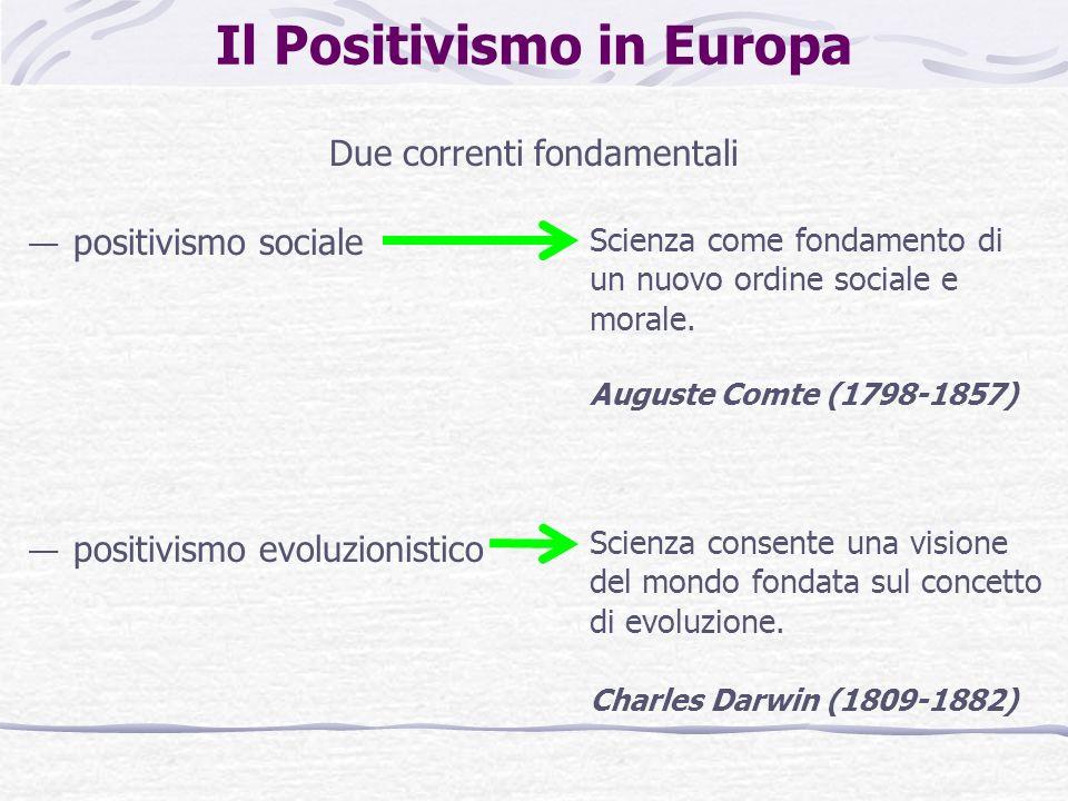 Il Positivismo in Europa