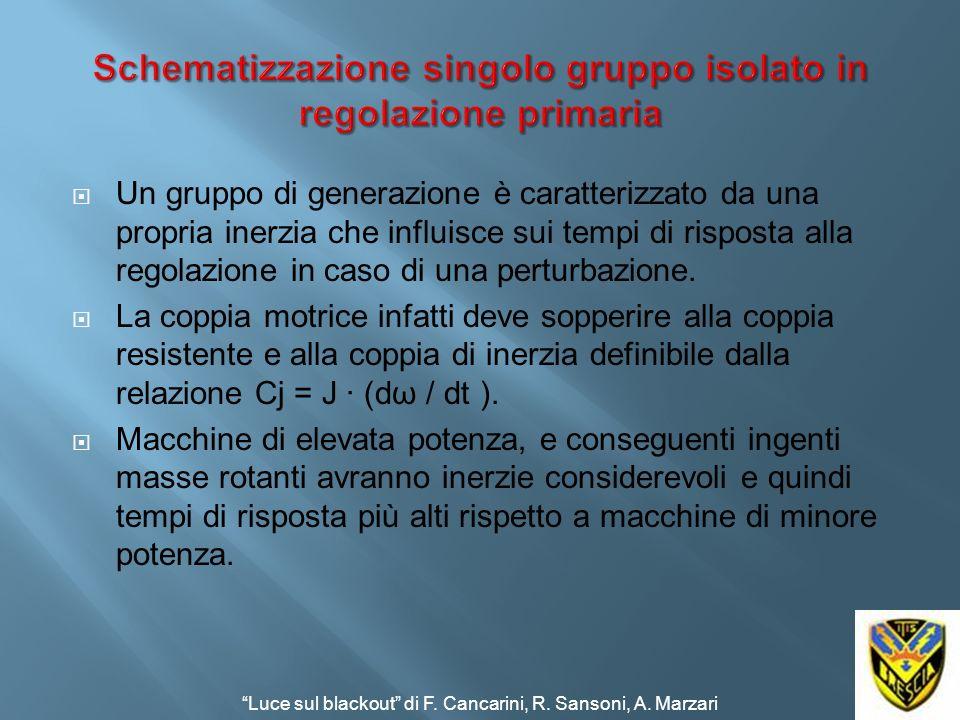 Schematizzazione singolo gruppo isolato in regolazione primaria