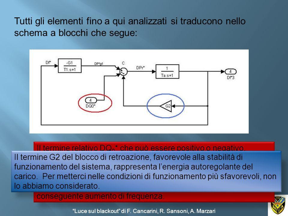 Luce sul blackout di F. Cancarini, R. Sansoni, A. Marzari
