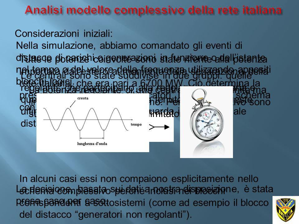 Analisi modello complessivo della rete italiana