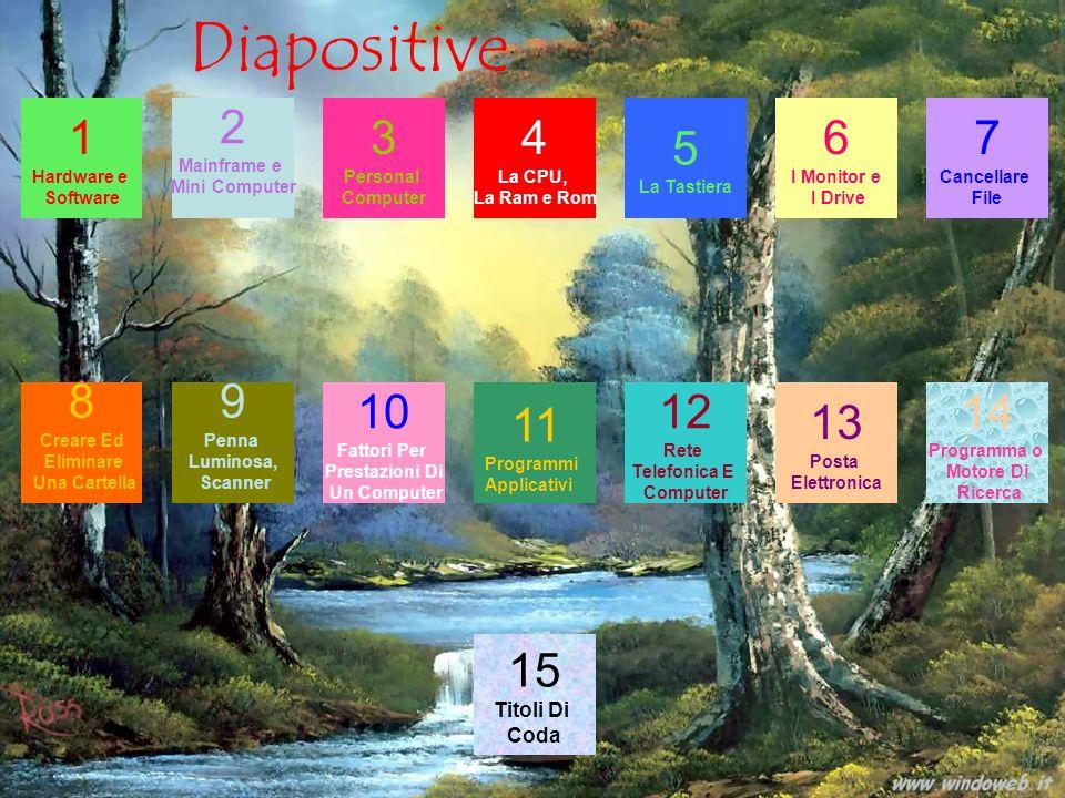 Diapositive 1 2 3 4 5 6 7 8 9 10 12 13 14 11 15 Titoli Di Coda