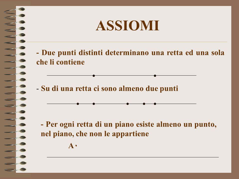 ASSIOMI - Due punti distinti determinano una retta ed una sola che li contiene. - Su di una retta ci sono almeno due punti.