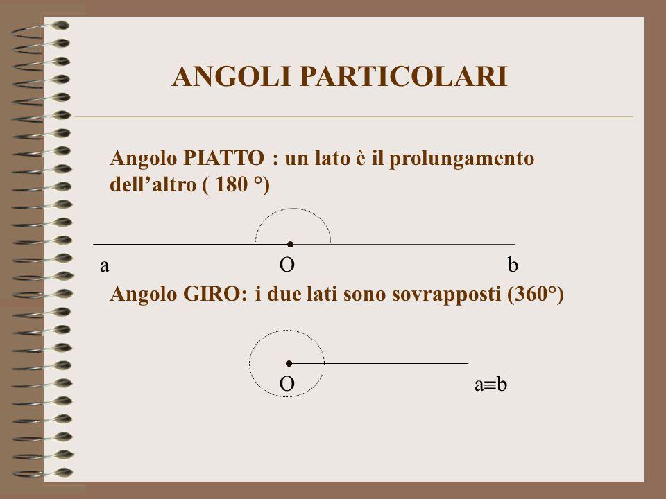 ANGOLI PARTICOLARI Angolo PIATTO : un lato è il prolungamento dell'altro ( 180 °) a. O. b. Angolo GIRO: i due lati sono sovrapposti (360°)