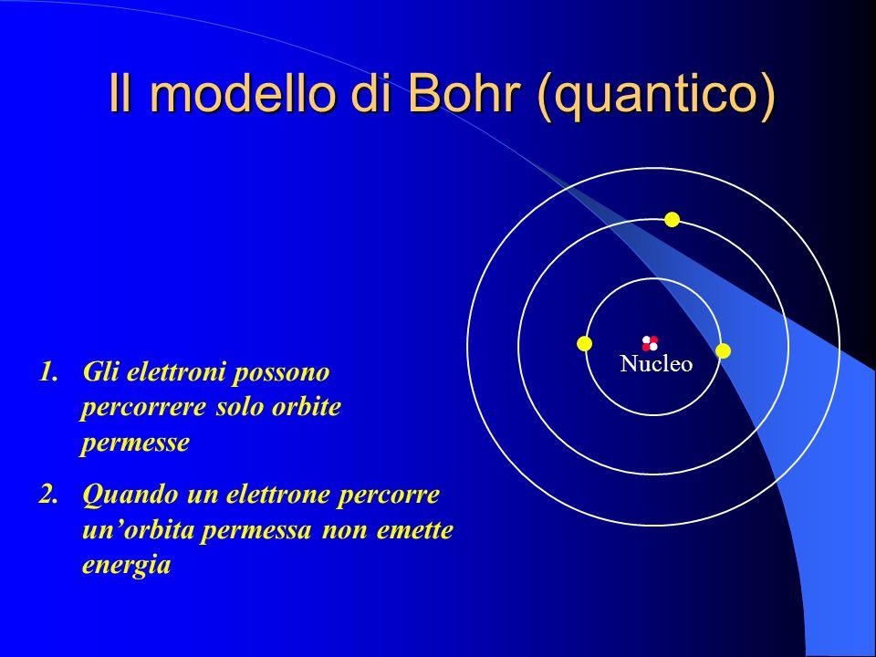 Il modello di Bohr (quantico)