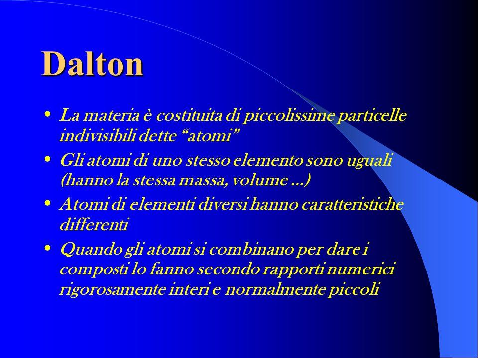 Dalton La materia è costituita di piccolissime particelle indivisibili dette atomi