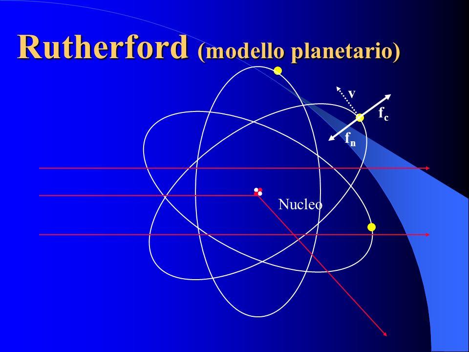 Rutherford (modello planetario)