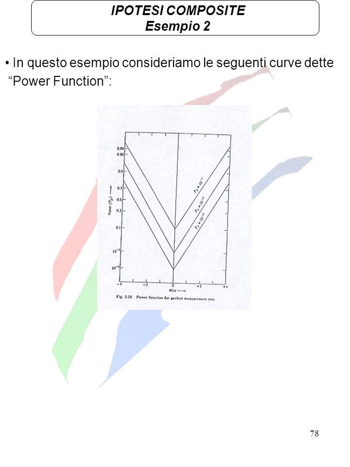 IPOTESI COMPOSITE Esempio 2. In questo esempio consideriamo le seguenti curve dette.