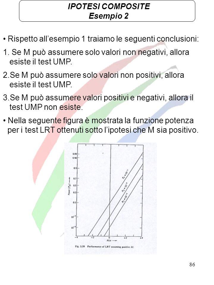 IPOTESI COMPOSITE Esempio 2. Rispetto all'esempio 1 traiamo le seguenti conclusioni: 1. Se M può assumere solo valori non negativi, allora.