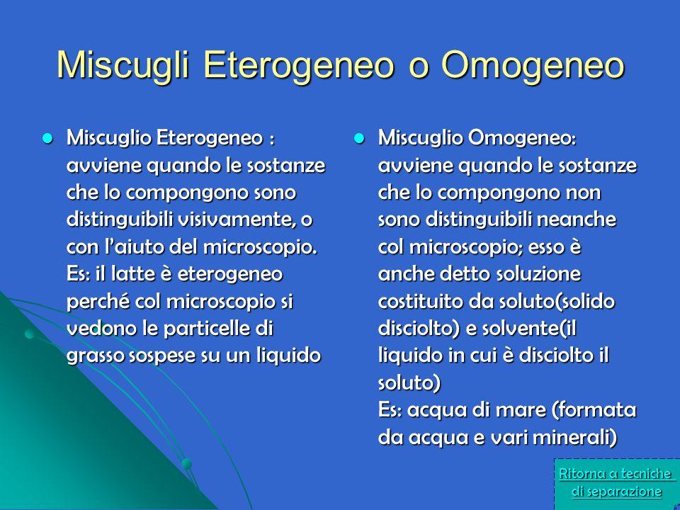 Miscugli Eterogeneo o Omogeneo